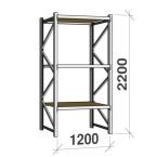Longspan Kits 2200H x 1200W