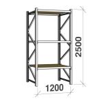 Longspan Kits 2500H x 1200W