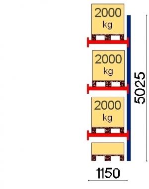 Kaubaaluse riiul lisaosa 5025x1150 2000kg/alus,4 FIN alust OPTIMA
