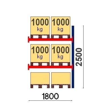 Pallställ följesektion 2500x1800 1000kg/6 pallar OPTIMA