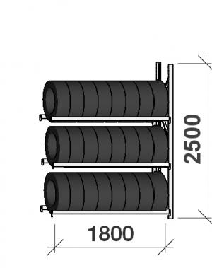 Rehviriiul, jätkuosa 2500x1800x500, 3 korrust, 480kg/tasapind