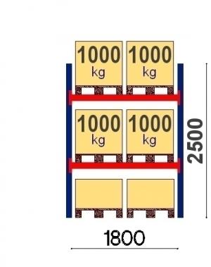 Pallställ startsektion 2500x1800 1000kg/6 pallar OPTIMA