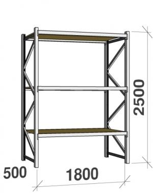 Metallriiul põhiosa 2500x1800x500 480kg/tasapind,3 puitlaast tasapinda