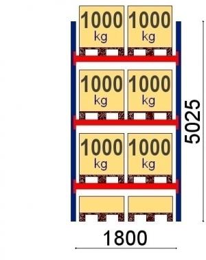 Pallställ startsektion 5025x1800 1000kg/8 pallar OPTIMA