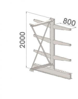 Konsoolriiul lisaosa 2000x1000x2x800,4 korrust