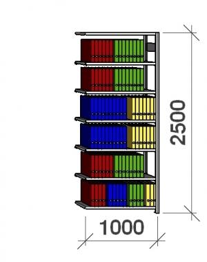Arhiiviriiul lisaosa 2500x1000x400 150kg/riiuliplaat,7 plaati