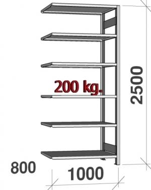 Laoriiul lisaosa 2500x1000x800 200kg/riiuliplaat,6 plaati
