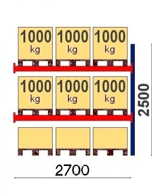 Pallställ följesektion 2500x2700 1000kg/9 pallar OPTIMA