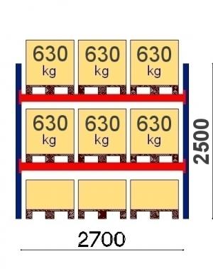 Pallställ startsektion 2500x2700 630kg/9 pallar OPTIMA