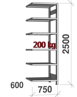 Laoriiul lisaosa 2500x750x600 200kg/riiuliplaat,6 plaati