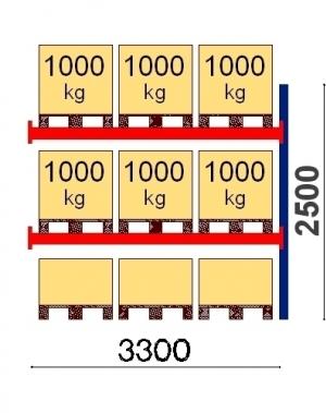 Pallställ följesektion 2550x3300 1000kg/9 FIN pallar OPTIMA
