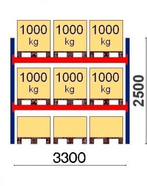 Pallställ startsektion 2550x3300 1000kg/9 FIN pallar OPTIMA
