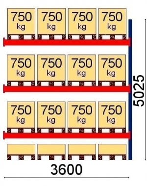 Kaubaaluse riiul lisaosa 5025x3600 750kg/alus,16 alust OPTIMA