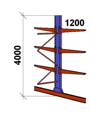 Konsoolriiul lisaosa 4000x1500x2x1200,4 korrust
