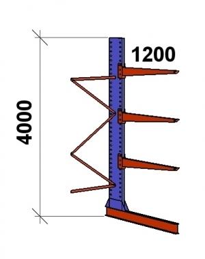 Konsoolriiul lisaosa 4000x1500x1200,4 korrust