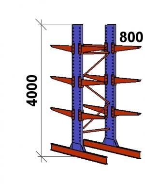 Grenställ startsektion 4000x1500x2x800,12 x arm