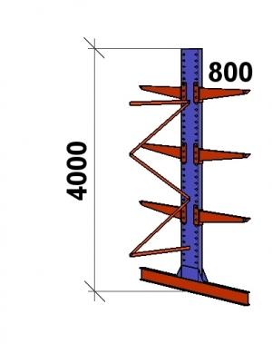 Grenställ följesektion 4000x1500x2x800,6 x arm