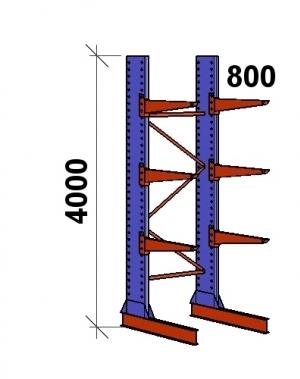 Konsoolriiul põhiosa 4000x1500x800,4 korrust