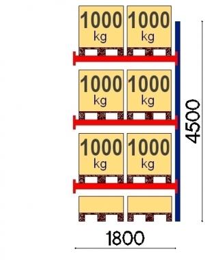 Kaubaaluse riiul lisaosa 4500x1800 1000kg/alus,8 alust OPTIMA