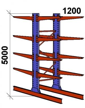 Konsoolriiul põhiosa 5000x1500x2x1200,5 korrust