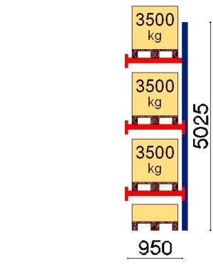 Kaubaaluse riiul lisaosa 5025x950 3500kg/alus,4 alust
