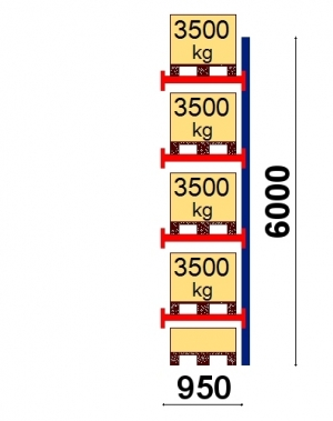 Kaubaaluse riiul lisaosa 6000x950 3500kg/alus,5 alust