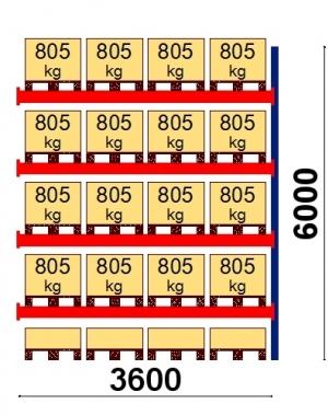 Kaubaaluse riiul lisaosa 6000x3600 805kg/alus,20 alust