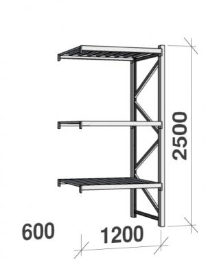 Metallriiul lisaosa 2500x1200x600 600kg/tasapind,3 tsinkplekk tasapinda