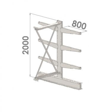 Konsoolriiul lisaosa 2000x1500x2x800,4 korrust
