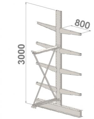 Konsoolriiul lisaosa 3000x1500x2x800,5 korrust