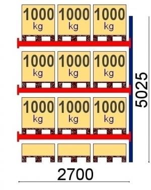 Pallställ följesektion 5025x2700 1000kg/12 pallar OPTIMA