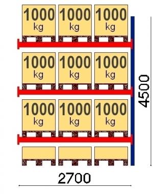 Kaubaaluse riiul lisaosa 4500x2700 1000kg/alus,12 alust OPTIMA