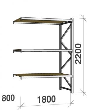 Metallriiul lisaosa 2200x1800x800 480kg/tasapind,3 puitlaast tasapinda