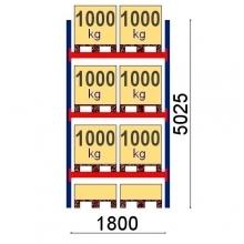 Starter Bay 5025x1800, 1000kg/pallet, 8 EUR pallets