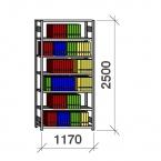 Arhiiviriiul põhiosa 2500x1170x400 150kg/riiuliplaat,7 plaati
