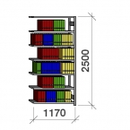 Arhiiviriiul lisaosa 2500x1170x400 150kg/riiuliplaat,7 plaati