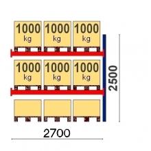 Kaubaaluste riiuli jätkuosa 2500x2700, 1000kg/alus, 9 EUR alust OPTIMA