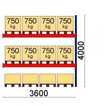 Add-on section 4000x3600, 750kg/pallet, 12 EUR pallets, Optima
