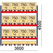 Starter bay 4500x3600 750kg/pallet,16 EUR pallets OPTIMA