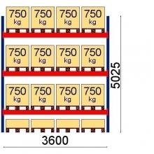 Kaubaaluse riiul põhiosa 5025x3600 750kg/alus,16 alust OPTIMA