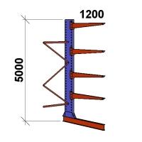 Konsoolriiul lisaosa 5000x1500x1200,5 korrust