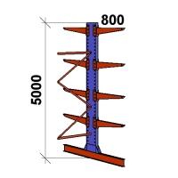 Konsoolriiul lisaosa 5000x1500x2x800,5 korrust