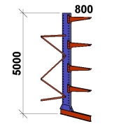Konsoolriiul lisaosa 5000x1500x800,5 korrust