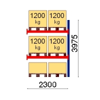 Add On bay 3975x2300 1200kg/pallet,6 FIN pallets