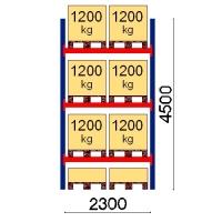 Starter bay 4500x2300 1200kg/pallet,8 FIN pallets