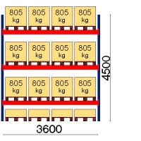 Starter bay 4500x3600 805kg/pallet,16 EUR pallets