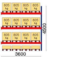 Kaubaaluse riiul lisaosa 4500x3600 805kg/alus,16 alust