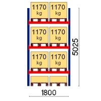Kaubaaluse riiul põhiosa 5025x1800 1170kg/alus,8 alust