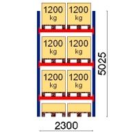 Starter bay 5025x2300 1200kg/pallet,8 FIN pallets
