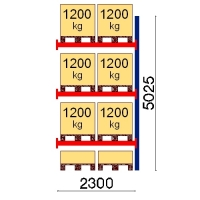 Add On bay 5025x2300 1200kg/pallet,8 FIN pallets